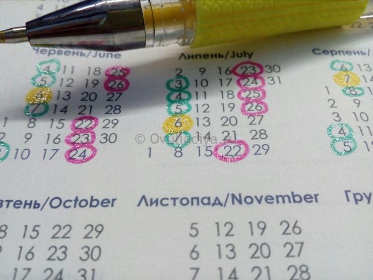 Календарный метод определения овуляции подходит только при регулярном цикле. Чтобы рассчитать день овуляции нужно от длины цикла отнять длину второй фазы.